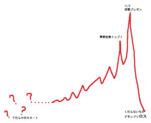 熱量グラフ